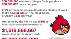 Angry Birds Making Businesses Angry